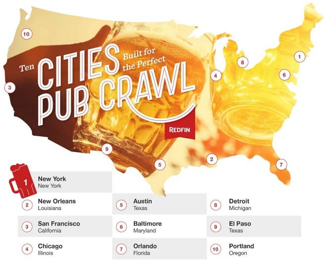 best-cities-for-pub-crawls