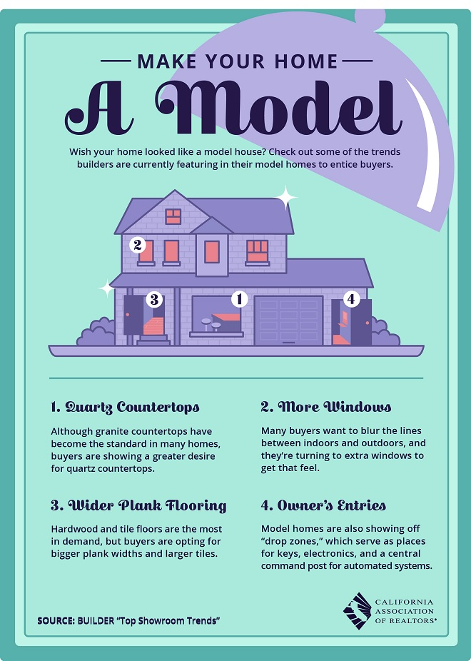 CAR Make Your Home a Model Infographic