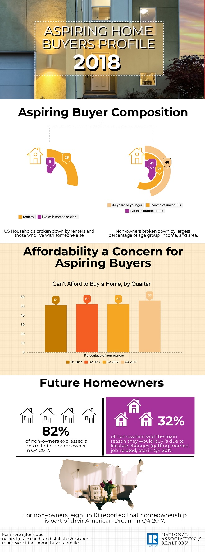 Real-Estate-Infographic-5.jpg