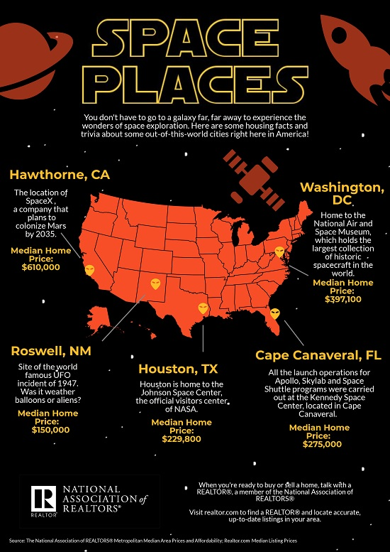 Space Places Infographic
